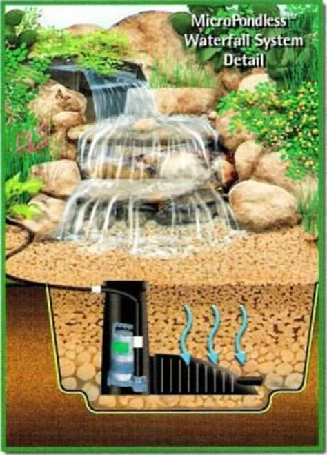 small backyard waterfall 1000 images about ponds on pinterest backyard ponds pond ideas and backyards
