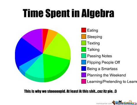 Pie Graph Meme - pie graph by bethanyismegusta meme center