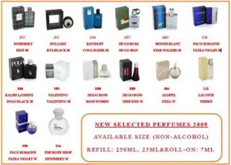 Botol Tester 7ml 9 mj rehub pefumes produk pakaging kami