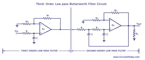 low pass filter circuits gt higher order filters today s circuits