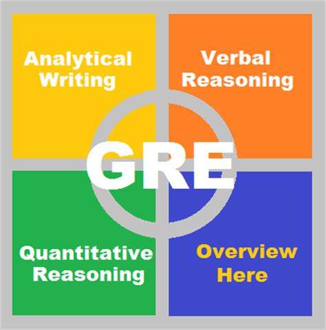 best books for gre verbal section which are the best books or learning resources to prepare