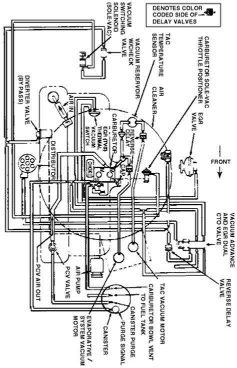 wiring diagram for 1982 jeep cj7 get free image about 1975 jeep cj5 wiring diagram get free image about wiring