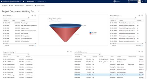 project management software ipm core features dashboard