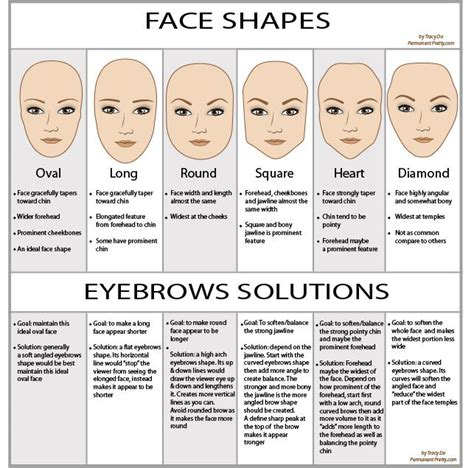 different face shapes need different kinds of makeup 7 of the best styles for oval faces