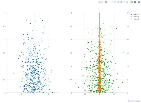 layout xaxis plotly layout how do i add an axis for a second trace in a