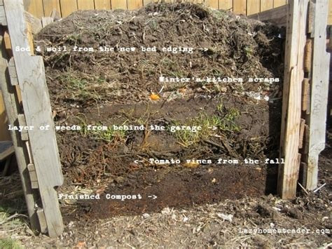 44 best dirt manure and compost images on