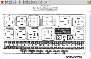 1999 audi a4 quattro fuse box 1999 free engine image for