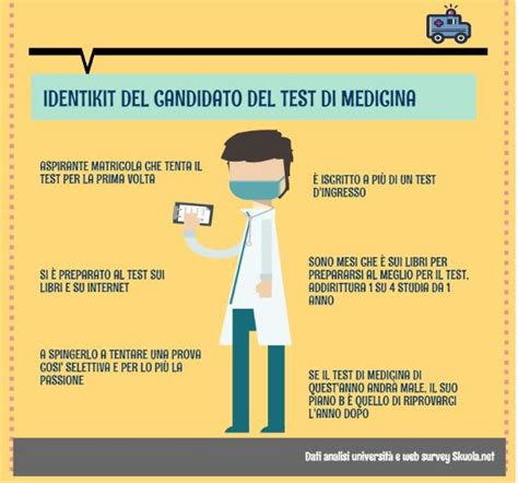 news test medicina 2015 test medicina 2015 identikit candidato