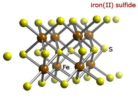 webelements periodic table » iron » iron sulphide