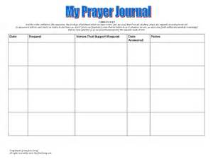 prayer journal template prayer journal hashdoc
