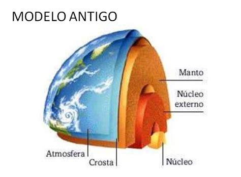 parte interna della terra a estrutura da terra meio ambiente cultura mix