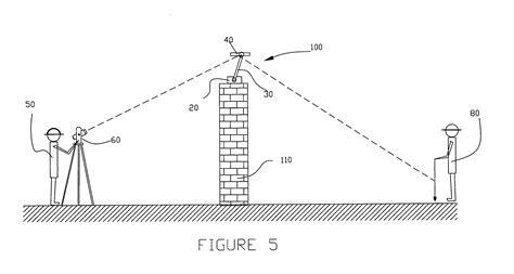 layout of building using theodolite patent us7086163 method and remote controlled reflector