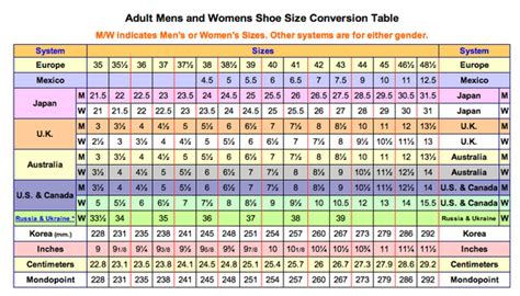shoe size chart european to us how to convert between european and us shoe sizes quora