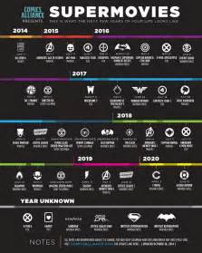 Marvel Release Dates Here Are The Release Dates For All The