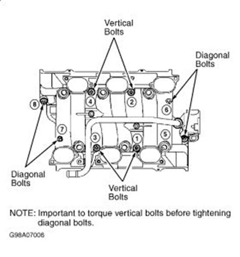 1999 daewoo nubira head bolt removal diagram 1999 chevy venture intake manifold gasket replace direction
