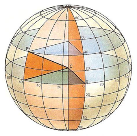 latitude and longitude of my house longitude