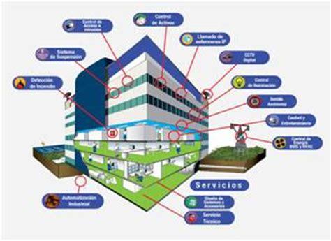 imagenes de sistemas inteligentes dom 243 tica inm 243 tica quot edificios inteligentes quot monografias com