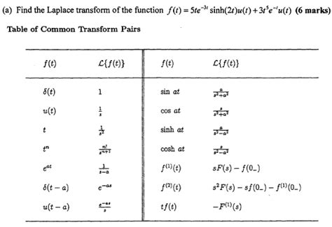 laplace transform table calculator solved find the laplace transform of the function f t