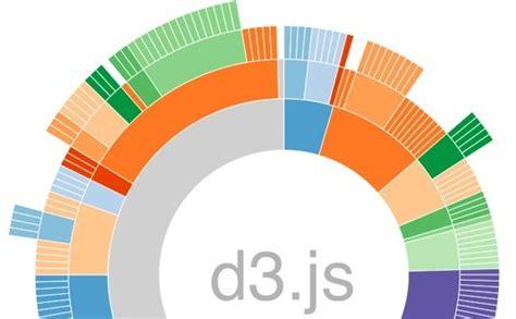 d3 js elasticsearch d3 js angular js apache2 mathieu elie