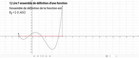 une hutte définition ensemble de d 233 finition d une fonction geogebra