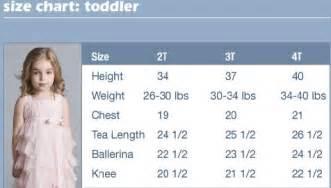 Size charts manufacturer size charts girls dress size chart