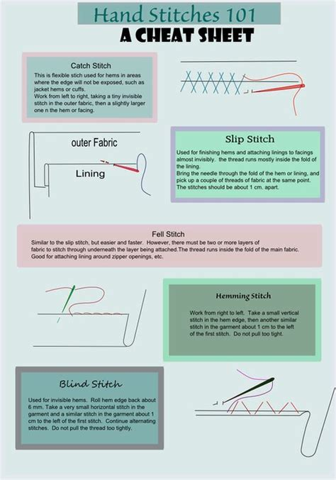 best pattern interrupt techniques 17 best images about sewing construction and alteration on