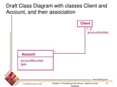 class diagram ppt presentation ppt bank accounts management system p 448 powerpoint