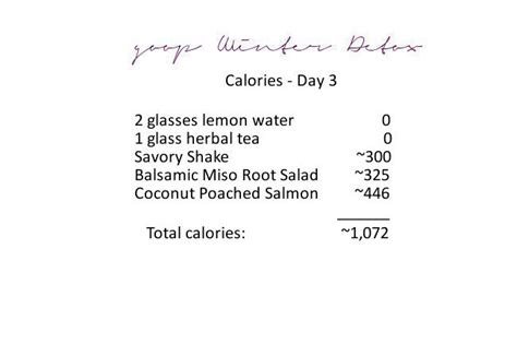 Goop 3 Day Winter Detox by Cold Remedies