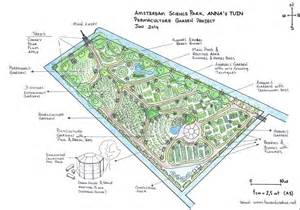 permaculture and landscape designs with sustainability