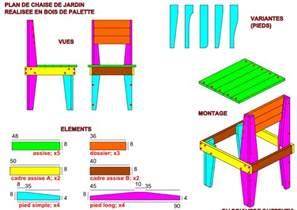 briovere buffentis nouveau plan de meuble en palette de