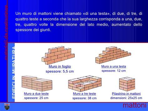 muro a tre teste laterizi