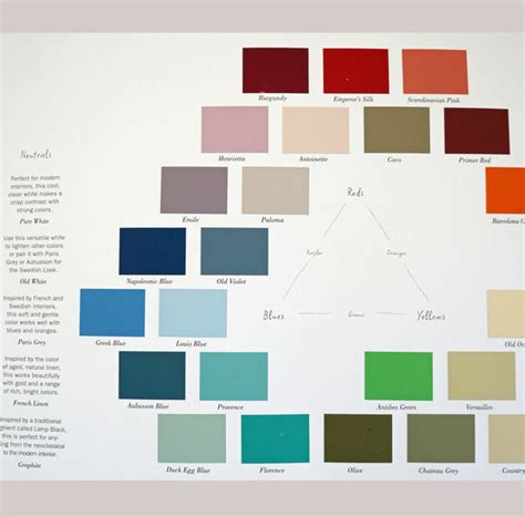 buy chalk paint 174 color card by sloan vintage now