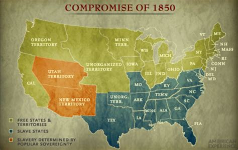 sectionalism timeline sectionalism and the civil war timeline timetoast timelines
