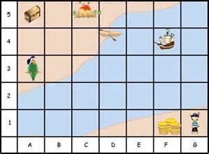coordinates map maths activity timmy s treasure map timmythetigersblog