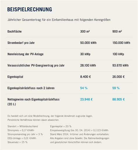 Rechnung Gesetz Schweiz Faq Q Cells