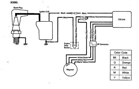 motorcycle cdi ignition wiring diagram wiring diagrams