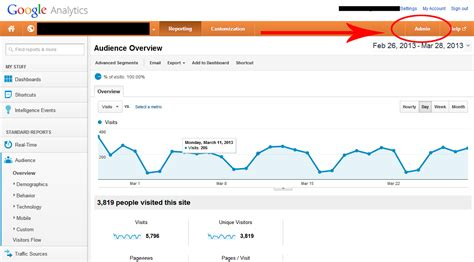 google images filter google analytics filters the content authority