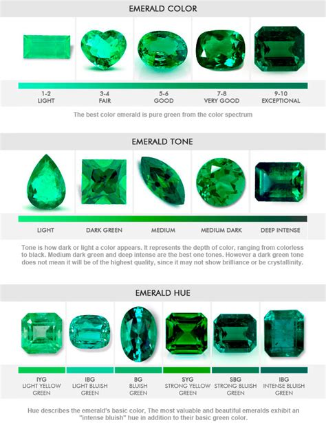what color is emerald green jem boxx