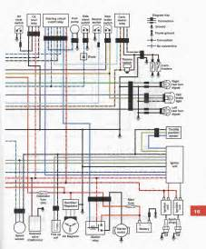 yamaha stryker wiring diagram yamaha get any cars and motorcycles wiring schematic diagram for