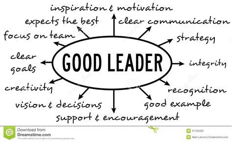 being a good leader worksheet activity sheet