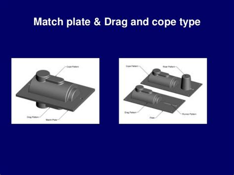 match plate pattern in casting 4 expendable casting patterns