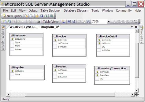 sql database diagrams image gallery sql diagram