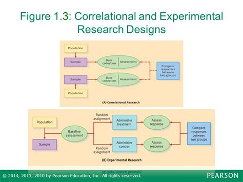 design experiments in educational research cobb chapter 1 abnormal psychology an overview ppt video