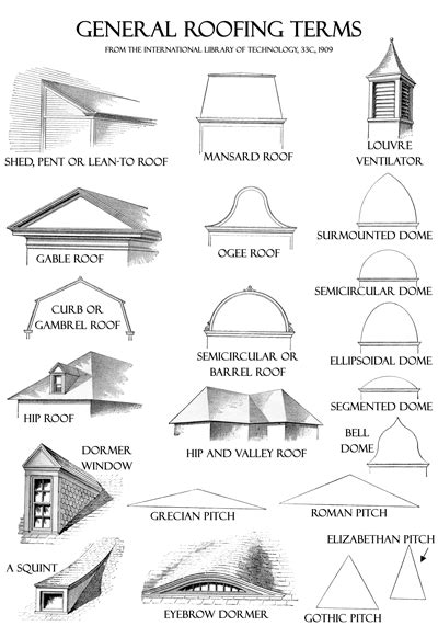 Eyebrow Dormer Framing Traditional Roofing Magazine General Roofing Terms