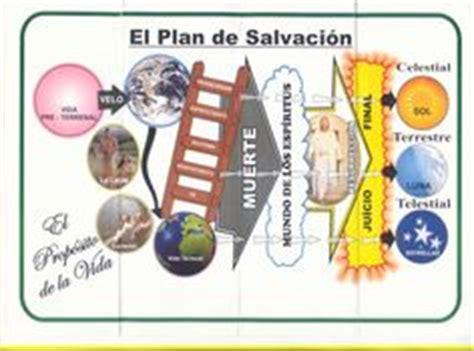 imagenes plan de salvacion sud plan de salvaci 243 n en pinterest noche de hogar seminario