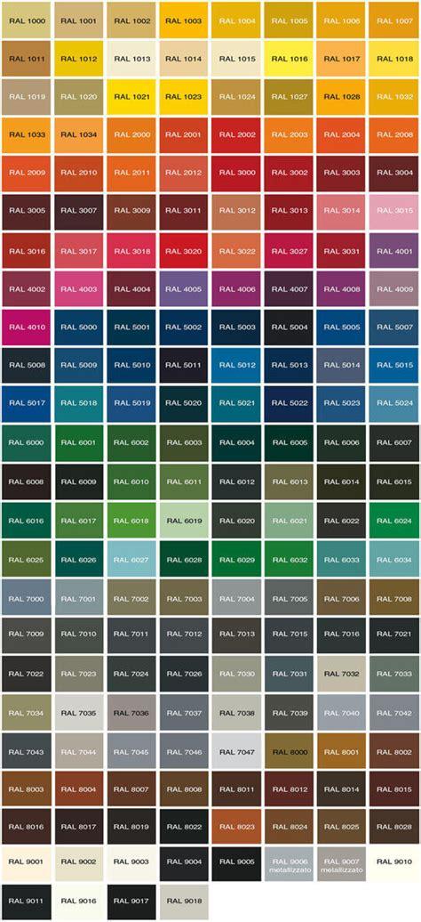 tavola colori ral battiscopa luigi xv per boiserie a pannelli laccati