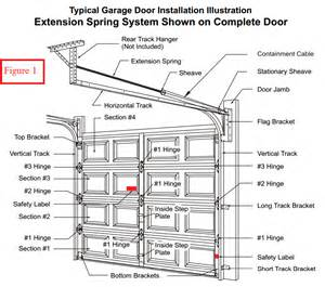 how do you replace garage door rollers the home depot