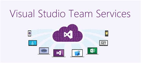 online logo design services visual ly how to make the most out of visual studio team services