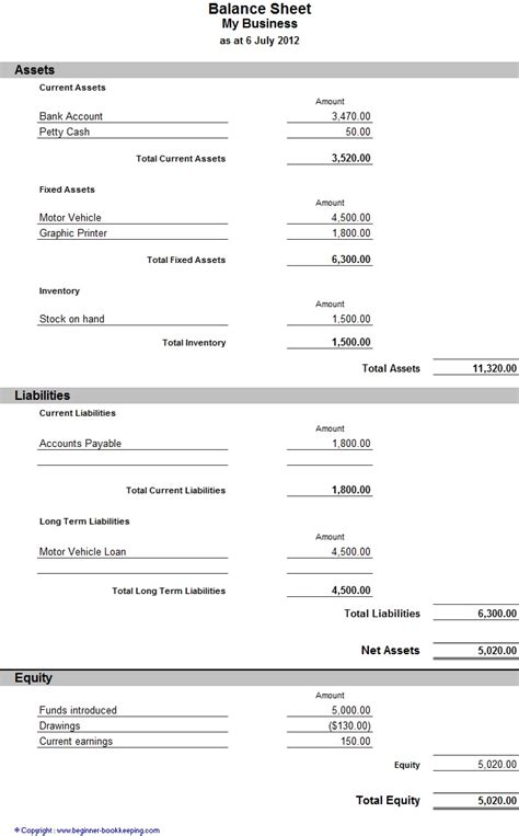 Sle Balance Sheet Business Balance Sheet Template Free