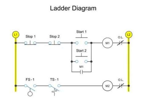 plc introduction to plc ladder logic part 1